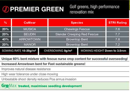 Premier Green