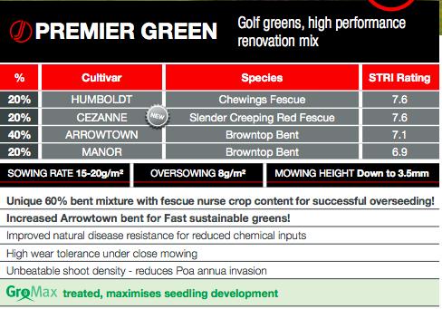 Premier Green Seed