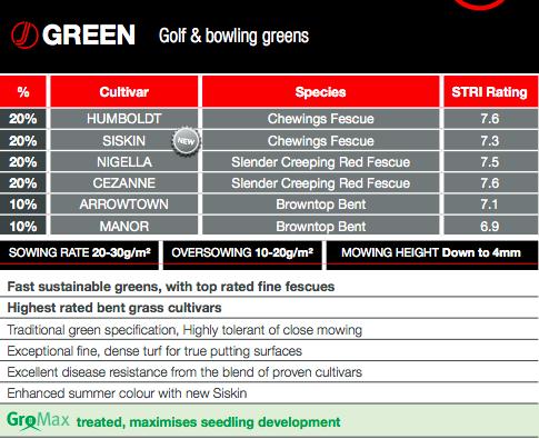 J Green Seed